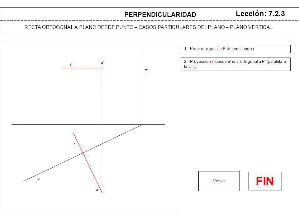 a a P Lección: 7.2.4 1.- Por a ortogonal a P determinando r 2.- Proyección r desde a una ortogonal a P (paralela a la L.T.) Volver r r RECTA ORTOGONAL A PLANO DESDE PUNTO – CASOS PARTICULARES DEL PLANO – PLANO DE CANTO P PERPENDICULARIDAD FIN