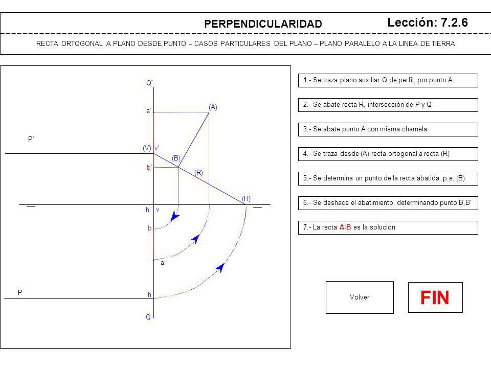 b b a Lección: 7.2.7 1.- Se traza plano auxiliar Q de perfil, por punto B Volver RECTA ORTOGONAL A PLANO DESDE PUNTO – CASOS PARTICULARES DEL PLANO – PLANO LINEA DE TIERRA-PUNTO a PERPENDICULARIDAD (C) (H) (R) h h Q Q 2.- Se lleva horizontal del plano por A hasta plano Q 3.- Se halla punto C en intersección Q con horizontal 4.- Se abate el punto C, determinando la recta (R), que es la intersección entre el plano Q y el plano Línea de Tierra-Punto 5.- Se abate el punto B con la misma charnela 6.- Se traza desde (B) perpendicular a (R) 8.- La recta B-H es la solución (B) c c 7.- Se deshace el abatimiento utilizando un punto cualquiera, p.e.