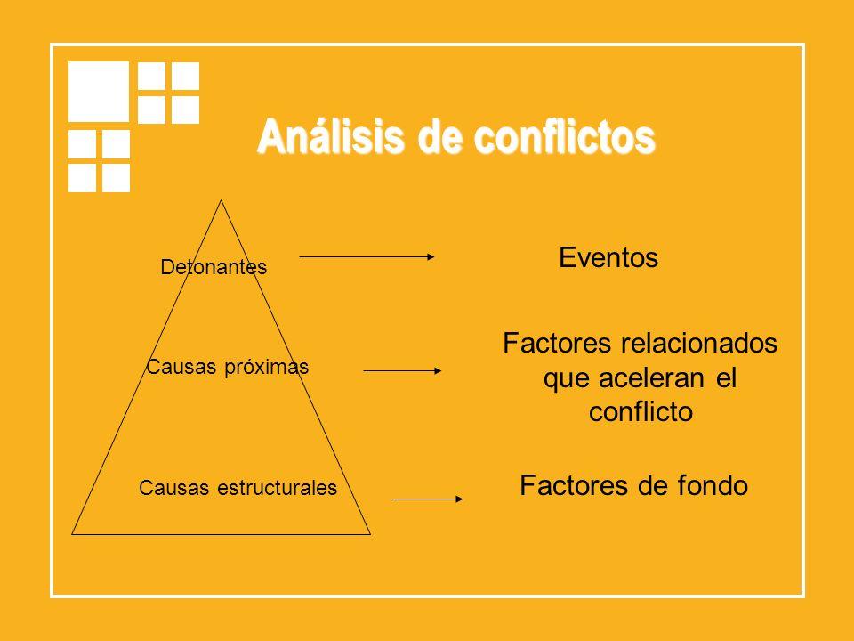 Análisis de conflictos Causas estructurales Causas próximas Detonantes Eventos Factores relacionados que aceleran el conflicto Factores de fondo