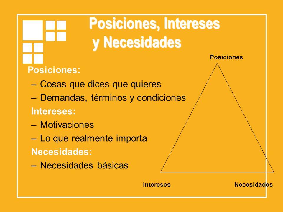 Posiciones, Intereses y Necesidades y Necesidades Posiciones: –Cosas que dices que quieres –Demandas, términos y condiciones Intereses: –Motivaciones