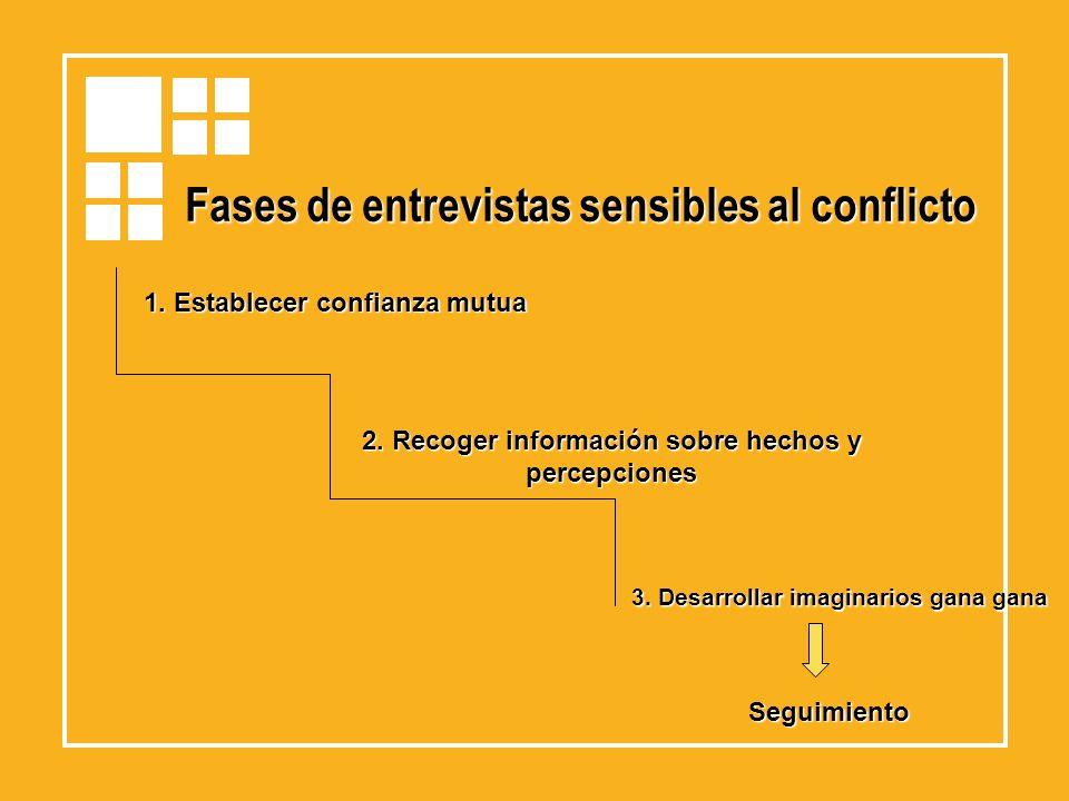 Fases de entrevistas sensibles al conflicto 1. Establecer confianza mutua 2. Recoger información sobre hechos y percepciones 3. Desarrollar imaginario