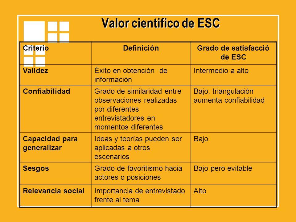 Valor cientifico de ESC CriterioDefiniciónGrado de satisfacció de ESC ValidezÉxito en obtención de información Intermedio a alto ConfiabilidadGrado de