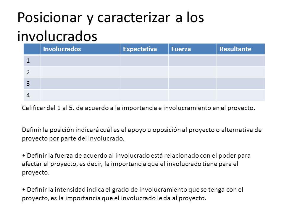 InvolucradosExpectativaFuerzaResultante 1 2 3 4 Calificar del 1 al 5, de acuerdo a la importancia e involucramiento en el proyecto. Posicionar y carac
