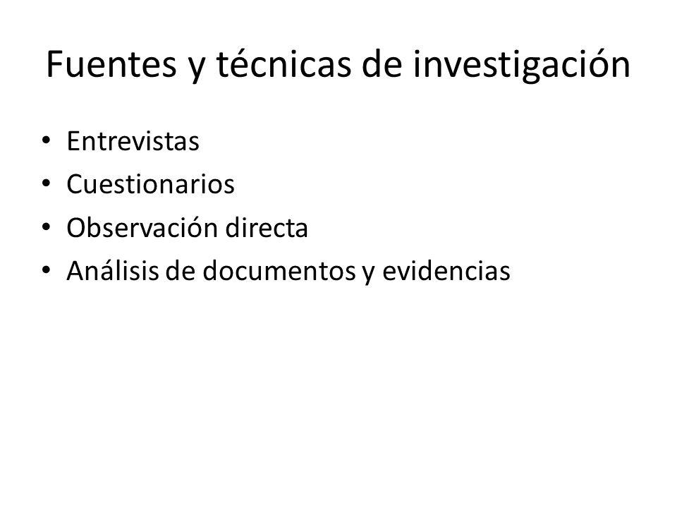 Fuentes y técnicas de investigación Entrevistas Cuestionarios Observación directa Análisis de documentos y evidencias