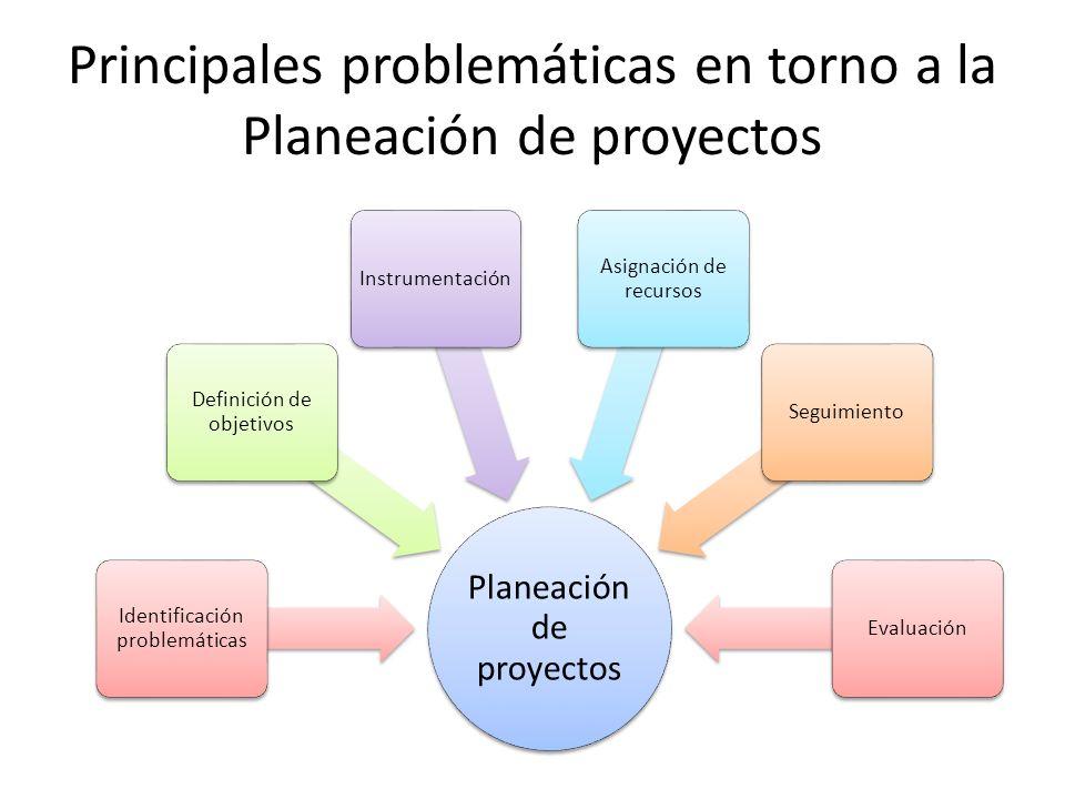 Principales problemáticas en torno a la Planeación de proyectos Planeación de proyectos Identificación problemáticas Definición de objetivos Instrumen
