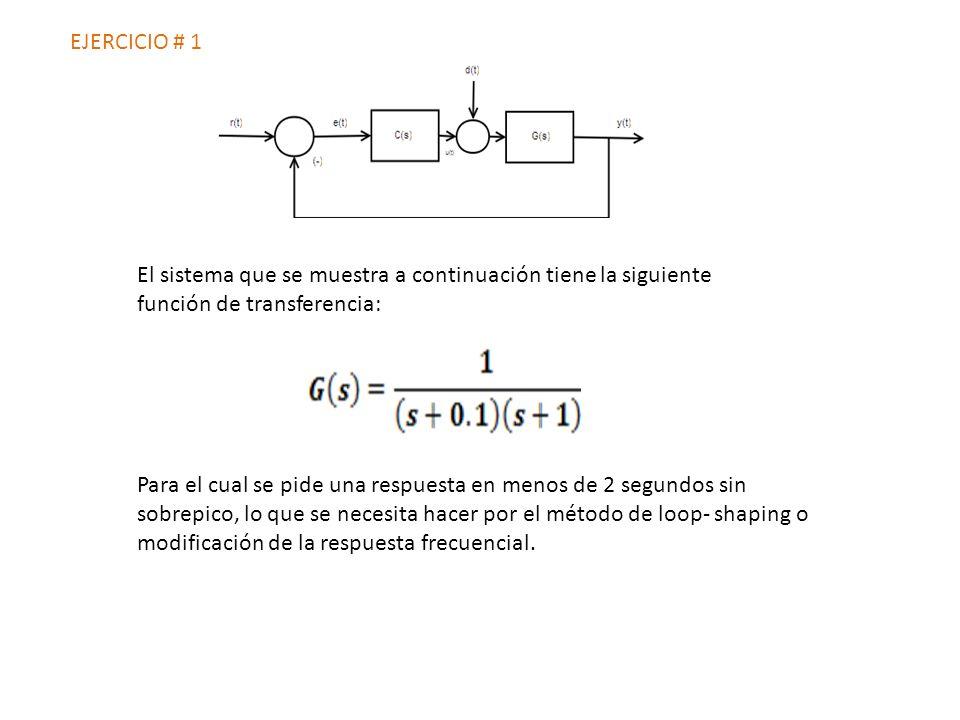 El sistema que se muestra a continuación tiene la siguiente función de transferencia: EJERCICIO # 1 Para el cual se pide una respuesta en menos de 2 s