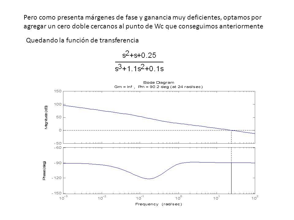 Con lo cual mi Wc se mueve hacia la derecha y ahora es mucho mayor Wc=24 lo que se traduce en un tss= 1.8* π /Wc que es mas rápido lo que hace que se cumpla condición de tss<2seg.