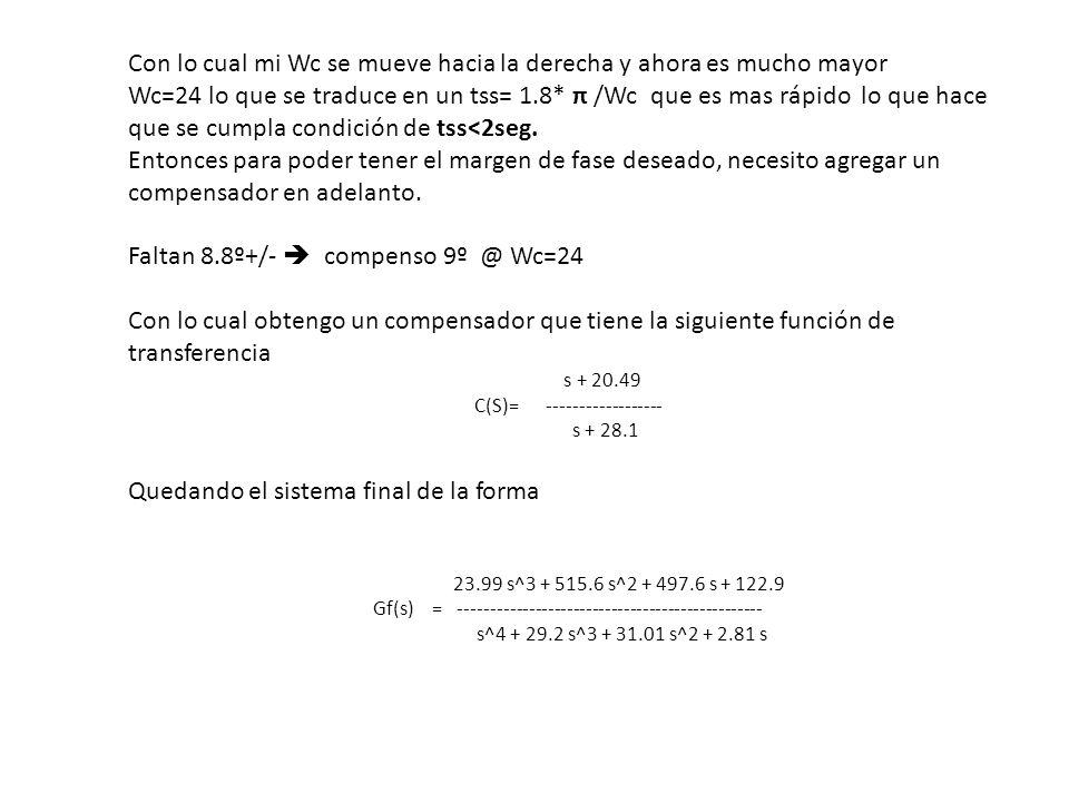 Con lo cual mi Wc se mueve hacia la derecha y ahora es mucho mayor Wc=24 lo que se traduce en un tss= 1.8* π /Wc que es mas rápido lo que hace que se