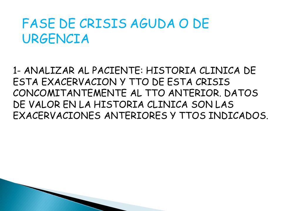 FASE DE CRISIS AGUDA O DE URGENCIA 1- ANALIZAR AL PACIENTE: HISTORIA CLINICA DE ESTA EXACERVACION Y TTO DE ESTA CRISIS CONCOMITANTEMENTE AL TTO ANTERIOR.