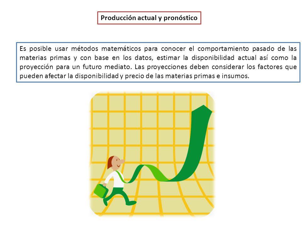 Producción actual y pronóstico Es posible usar métodos matemáticos para conocer el comportamiento pasado de las materias primas y con base en los datos, estimar la disponibilidad actual así como la proyección para un futuro mediato.
