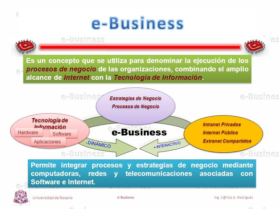 Universidad de Rosario e-BusinessIng.C@rlos A.