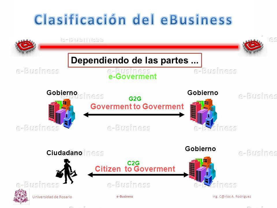 Universidad de Rosario e-BusinessIng.C@rlos A. Rodríguez Dependiendo de las partes...