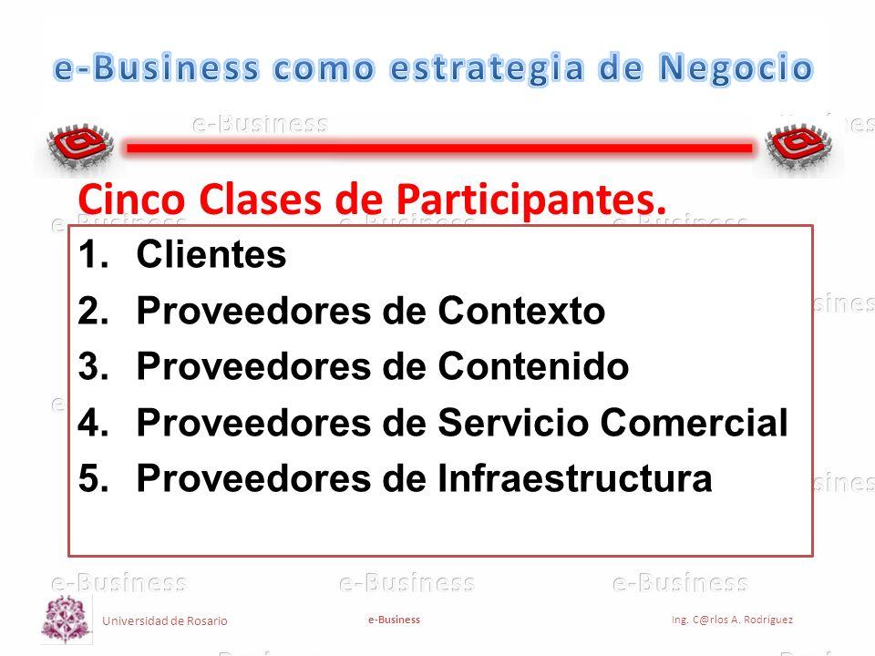 Universidad de Rosario e-BusinessIng.C@rlos A. Rodríguez Nueve características de un eBusiness.