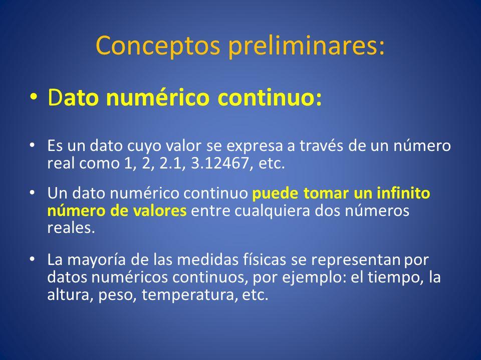 Conceptos preliminares: Dato discreto: Es un dato numérico que no es continuo y son aquellos que toman valores enteros como 1, 2, 3.