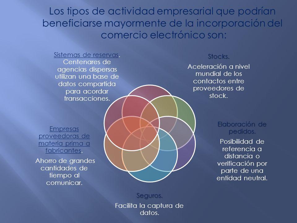Mejoras en la distribución : La Web ofrece a ciertos tipos de proveedores.