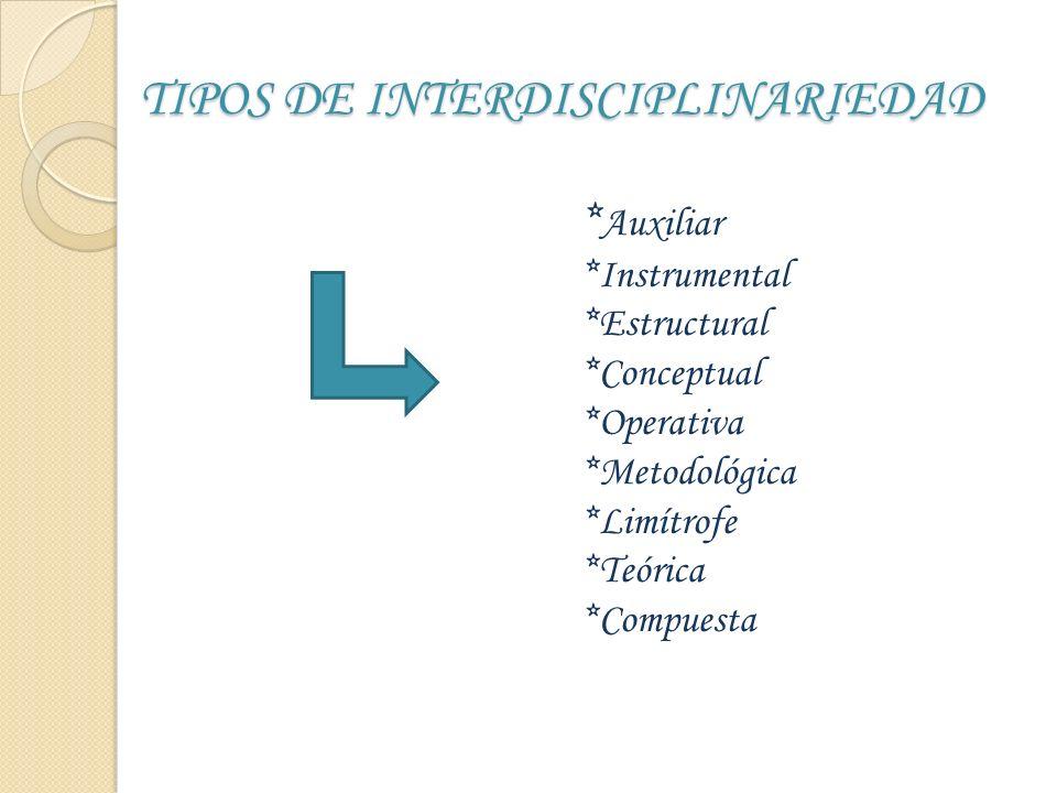 TIPOS DE INTERDISCIPLINARIEDAD * Auxiliar *Instrumental *Estructural *Conceptual *Operativa *Metodológica *Limítrofe *Teórica *Compuesta