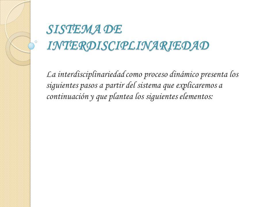 SISTEMA DE INTERDISCIPLINARIEDAD La interdisciplinariedad como proceso dinámico presenta los siguientes pasos a partir del sistema que explicaremos a