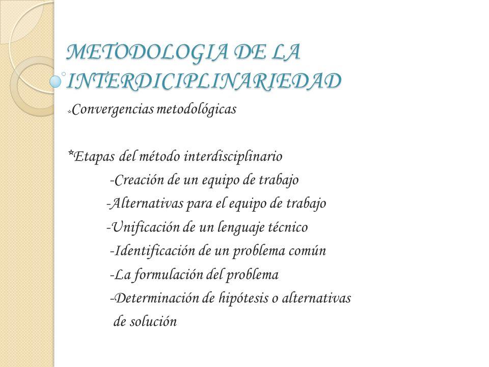 METODOLOGIA DE LA INTERDICIPLINARIEDAD * Convergencias metodológicas *Etapas del método interdisciplinario -Creación de un equipo de trabajo -Alternat