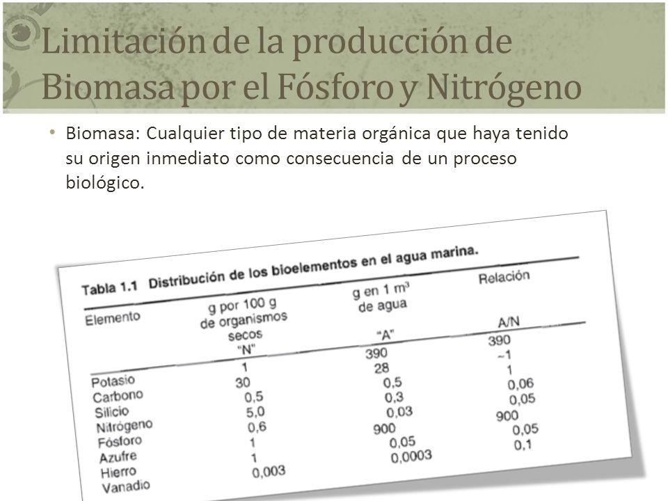 Limitación de la producción de Biomasa por el Fósforo y Nitrógeno Biomasa: Cualquier tipo de materia orgánica que haya tenido su origen inmediato como