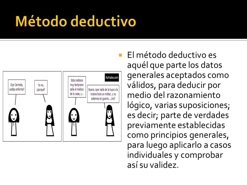 El método deductivo es aquél que parte los datos generales aceptados como válidos, para deducir por medio del razonamiento lógico, varias suposiciones
