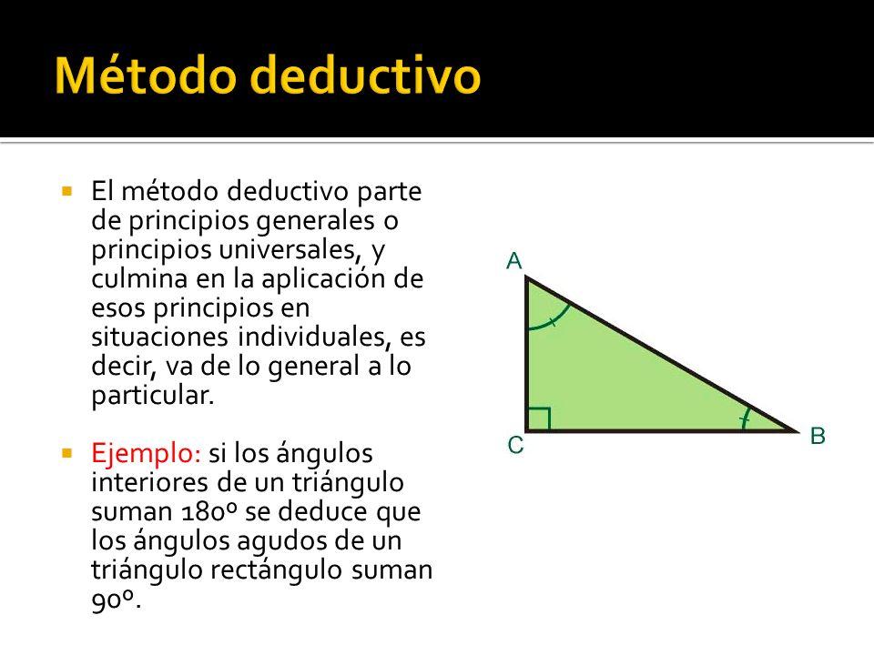 El método deductivo parte de principios generales o principios universales, y culmina en la aplicación de esos principios en situaciones individuales,
