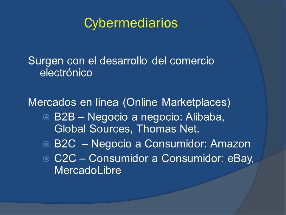 Surgen con el desarrollo del comercio electrónico Mercados en línea (Online Marketplaces) B2B – Negocio a negocio: Alibaba, Global Sources, Thomas Net.