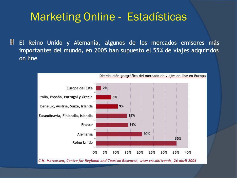 El Reino Unido y Alemania, algunos de los mercados emisores más importantes del mundo, en 2005 han supuesto el 55% de viajes adquiridos on line Marketing Online - Estadísticas