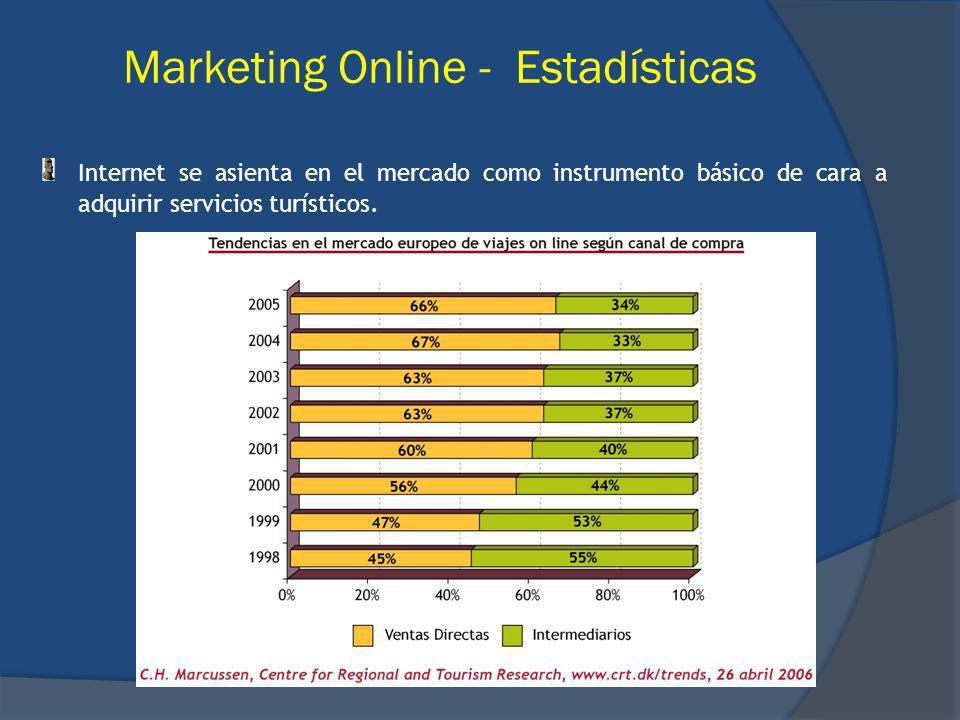 Internet se asienta en el mercado como instrumento básico de cara a adquirir servicios turísticos. Marketing Online - Estadísticas