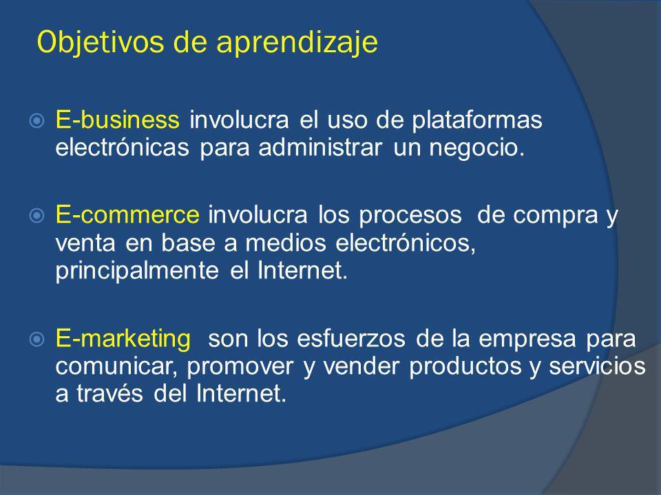 Objetivos de aprendizaje E-business involucra el uso de plataformas electrónicas para administrar un negocio. E-commerce involucra los procesos de com