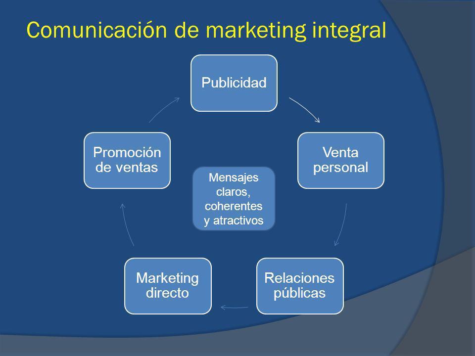 Comunicación de marketing integral Publicidad Venta personal Relaciones públicas Marketing directo Promoción de ventas Mensajes claros, coherentes y atractivos