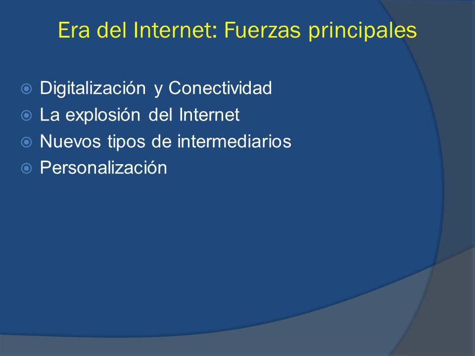 Era del Internet: Fuerzas principales Digitalización y Conectividad La explosión del Internet Nuevos tipos de intermediarios Personalización
