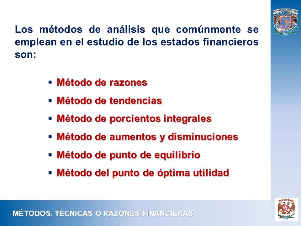 MÉTODOS, TÉCNICAS O RAZONES FINANCIERAS Los métodos de análisis que comúnmente se emplean en el estudio de los estados financieros son: Método de razo