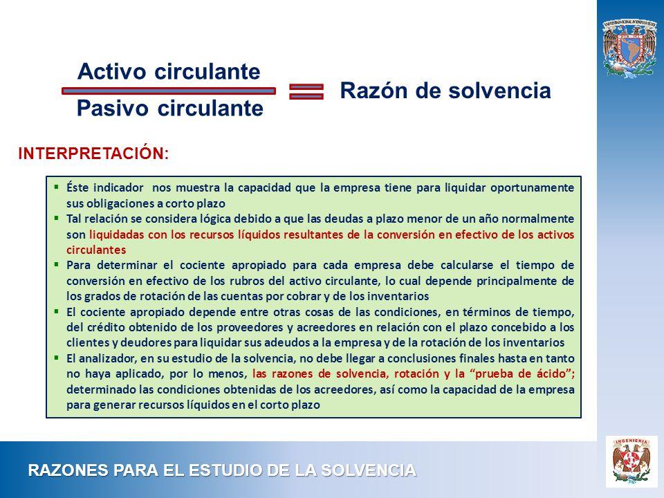 RAZONES PARA EL ESTUDIO DE LA SOLVENCIA Activo circulante Pasivo circulante Razón de solvencia Éste indicador nos muestra la capacidad que la empresa