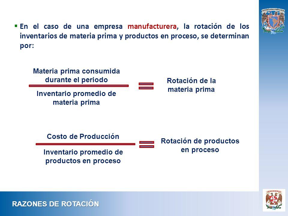 RAZONES DE ROTACIÓN En el caso de una empresa manufacturera, la rotación de los inventarios de materia prima y productos en proceso, se determinan por