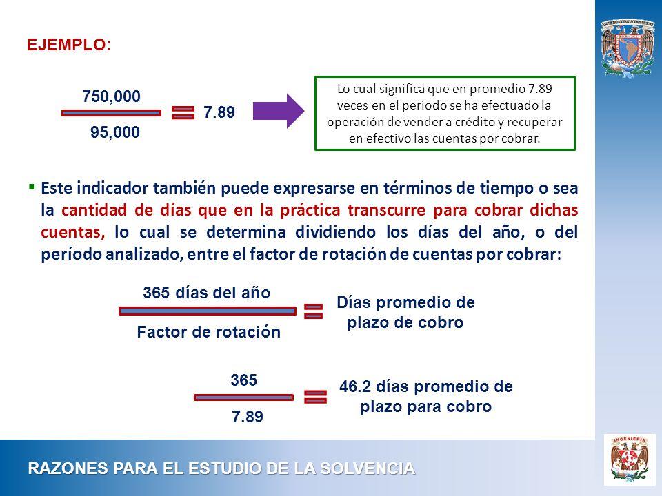 RAZONES PARA EL ESTUDIO DE LA SOLVENCIA EJEMPLO: 750,000 95,000 7.89 Lo cual significa que en promedio 7.89 veces en el periodo se ha efectuado la ope