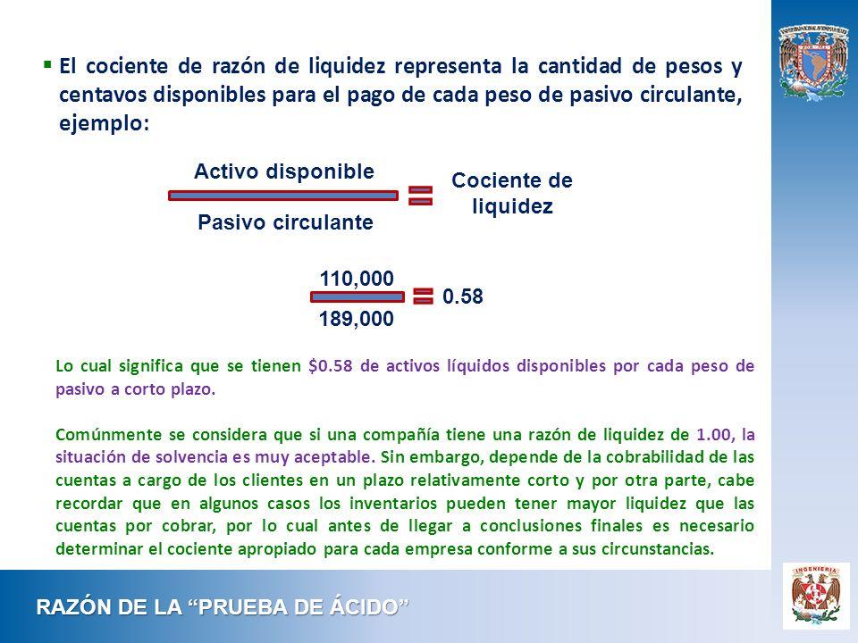 RAZÓN DE LA PRUEBA DE ÁCIDO El cociente de razón de liquidez representa la cantidad de pesos y centavos disponibles para el pago de cada peso de pasiv