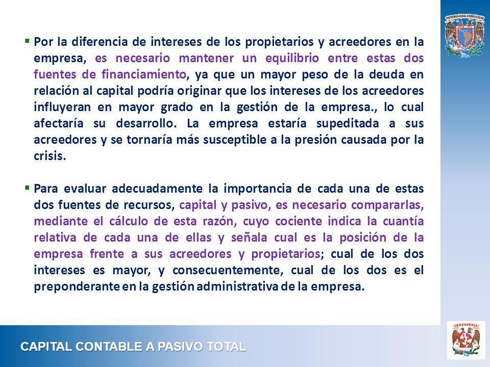 CAPITAL CONTABLE A PASIVO TOTAL Por la diferencia de intereses de los propietarios y acreedores en la empresa, es necesario mantener un equilibrio ent