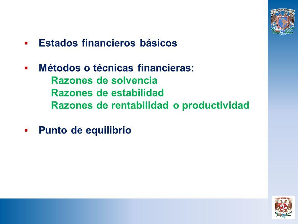 Estados financieros básicos Métodos o técnicas financieras: Razones de solvencia Razones de estabilidad Razones de rentabilidad o productividad Punto