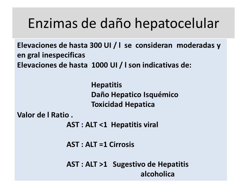 Enzimas de daño hepatocelular Elevaciones de hasta 300 UI / l se consideran moderadas y en gral inespecificas Elevaciones de hasta 1000 UI / l son ind