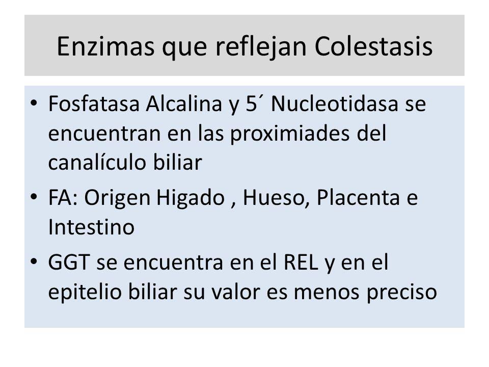 Enzimas que reflejan Colestasis Fosfatasa Alcalina y 5´ Nucleotidasa se encuentran en las proximiades del canalículo biliar FA: Origen Higado, Hueso,