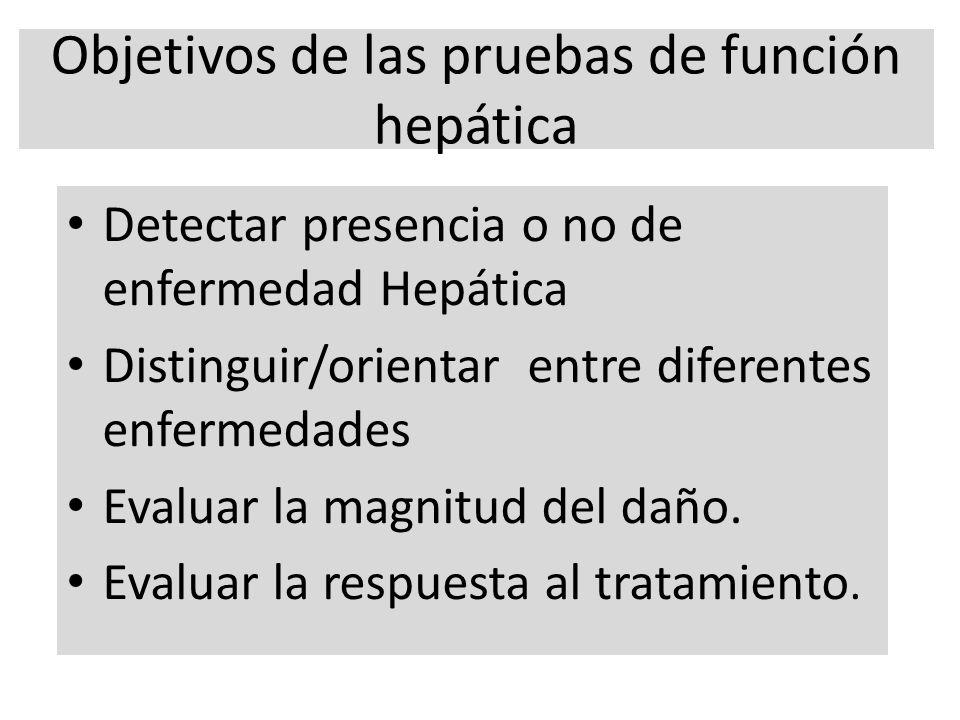Objetivos de las pruebas de función hepática Detectar presencia o no de enfermedad Hepática Distinguir/orientar entre diferentes enfermedades Evaluar