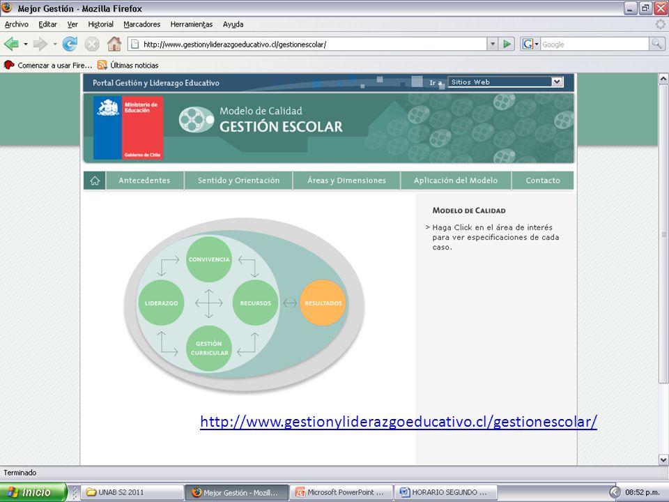 http://www.gestionyliderazgoeducativo.cl/buenadireccion/