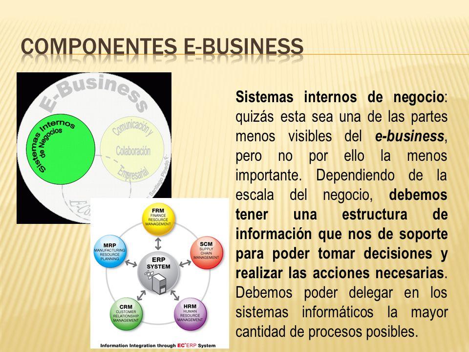 Sistemas internos de negocio : quizás esta sea una de las partes menos visibles del e-business, pero no por ello la menos importante.