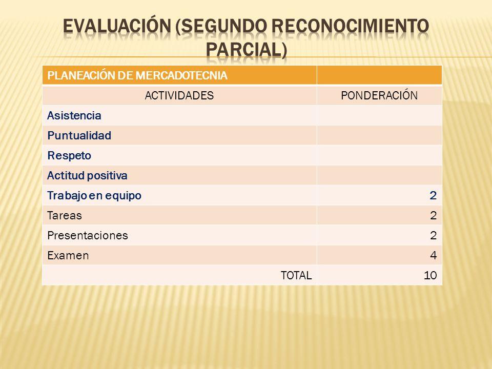 PLANEACIÓN DE MERCADOTECNIA ACTIVIDADESPONDERACIÓN Asistencia Puntualidad Respeto Actitud positiva Trabajo en equipo2 Tareas2 Presentaciones2 Examen4