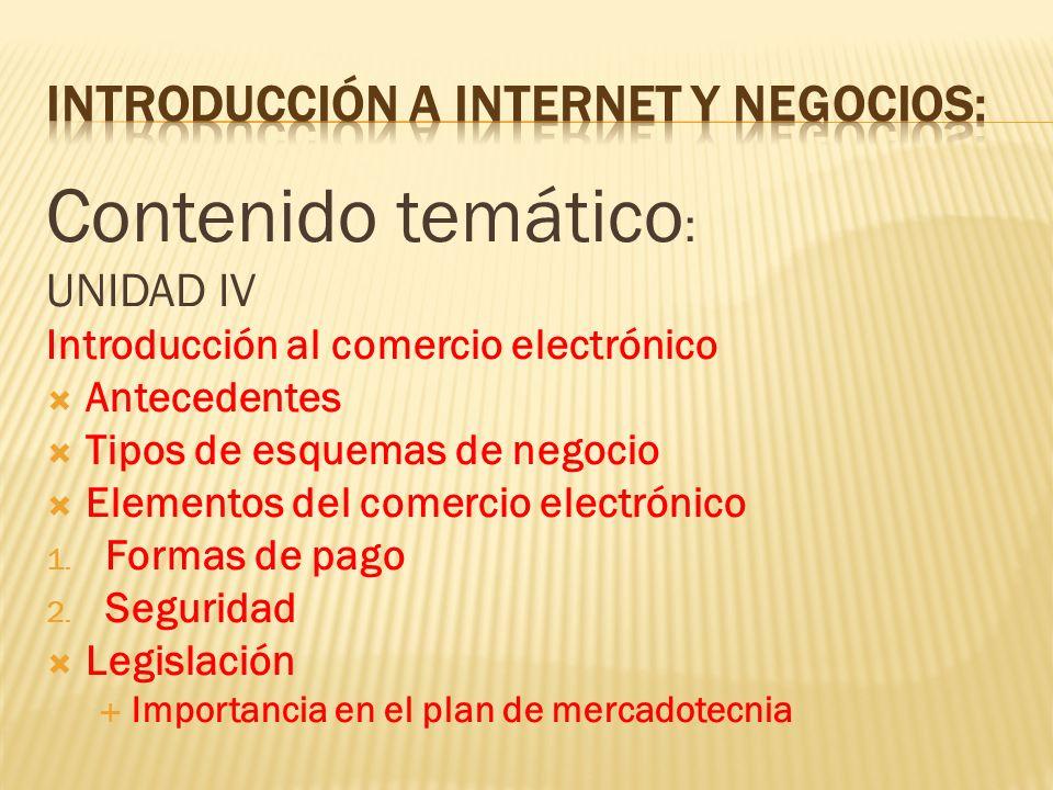 Contenido temático : UNIDAD IV Introducción al comercio electrónico Antecedentes Tipos de esquemas de negocio Elementos del comercio electrónico 1. Fo