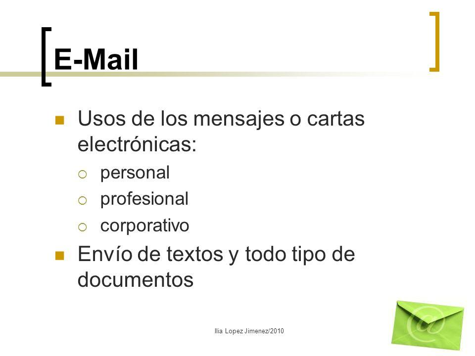E-Mail Usos de los mensajes o cartas electrónicas: personal profesional corporativo Envío de textos y todo tipo de documentos Ilia Lopez Jimenez/2010
