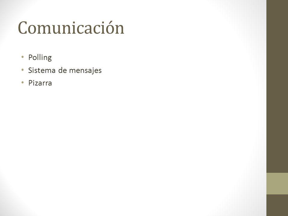 Comunicación Polling Sistema de mensajes Pizarra