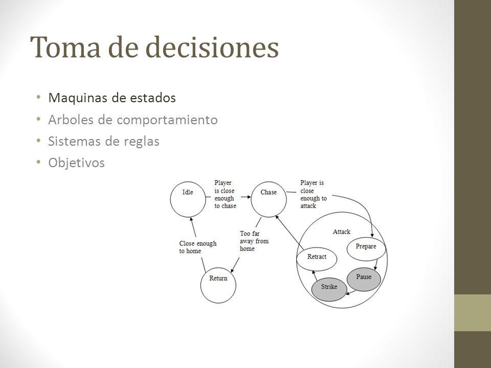 Toma de decisiones Maquinas de estados Arboles de comportamiento Sistemas de reglas Objetivos