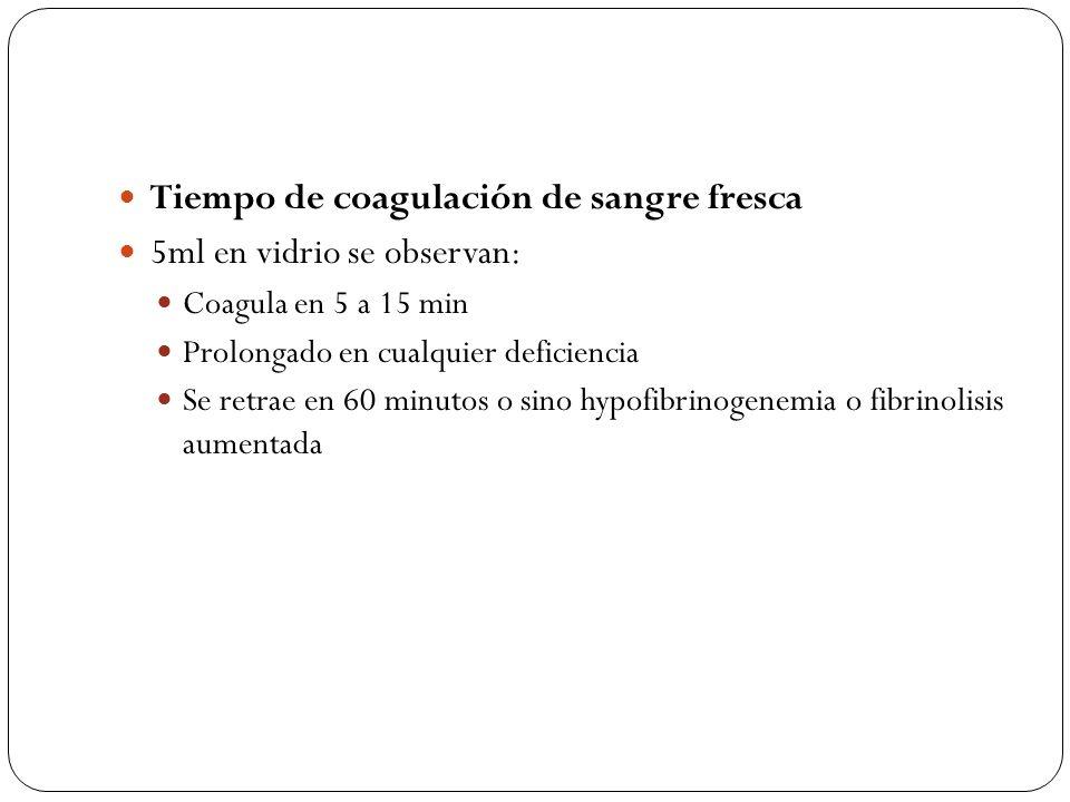 Tiempo de coagulación de sangre fresca 5ml en vidrio se observan: Coagula en 5 a 15 min Prolongado en cualquier deficiencia Se retrae en 60 minutos o