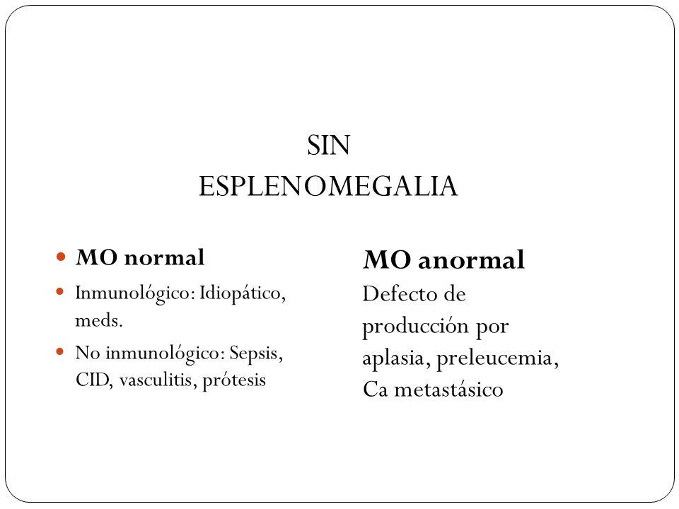 MO normal Inmunológico: Idiopático, meds. No inmunológico: Sepsis, CID, vasculitis, prótesis MO anormal Defecto de producción por aplasia, preleucemia